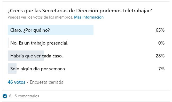 Encuesta Teletrabajo Secretaria Dirección